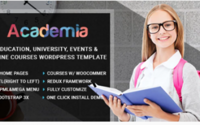 You are downloading Academia - Education Center WordPress Theme Nulled whose current version has been getting more updates nowadays, so, please
