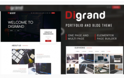 You are downloading Digrand - Portfolio And Blog Theme Nulled whose current version has been getting more updates nowadays, so, please keep visiting