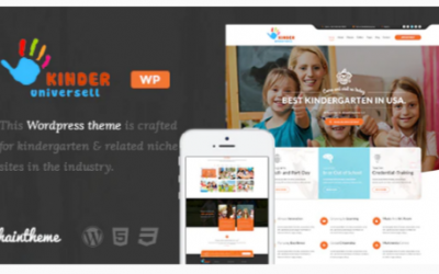 You are downloading Kinder - Kindergarten & School WordPress Theme Nulled whose current version has been getting more updates nowadays, so, please