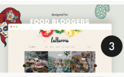 You are downloading Lahanna - Food Blog WordPress Theme Nulled whose current version has been getting more updates nowadays, so, please keep visiting