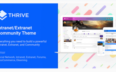 You are downloading Thrive - Intranet/Extranet/Community WordPress Theme Nulled whose current version has been getting more updates nowadays,